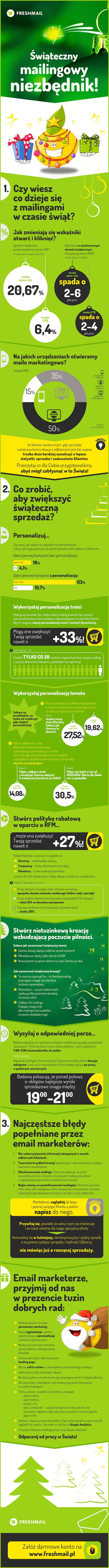 swiąteczna infografika