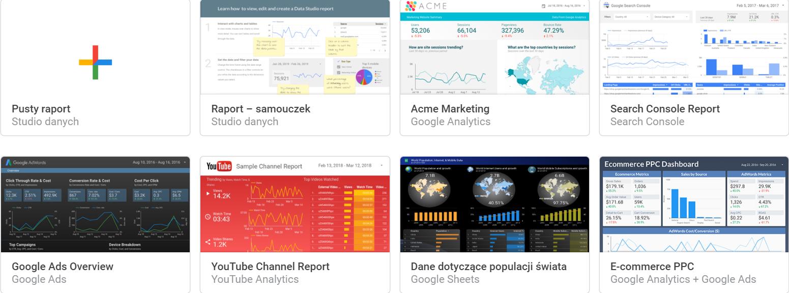 szablony raportów w Google Data Studio